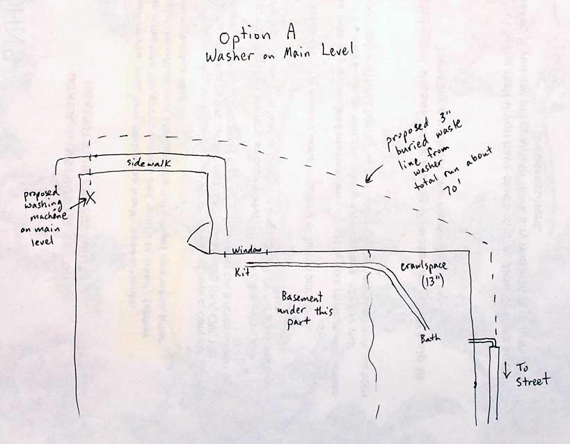 Washing Machine Plumbing Question